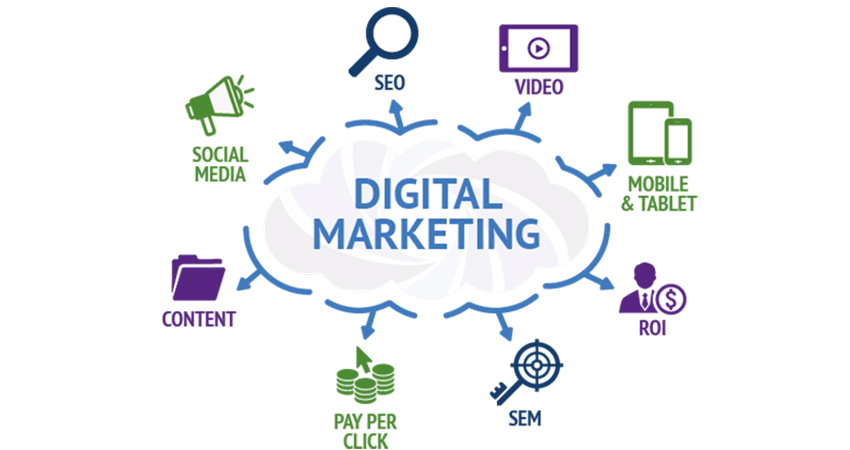 digital marketing components