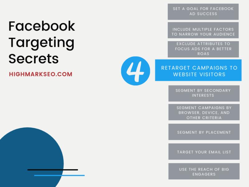 Retargeting Campaigns to Website Visitors