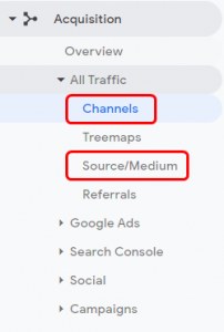 Acquistion reports on Google Analytics